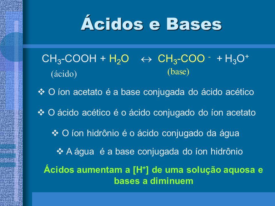 Ácidos aumentam a [H+] de uma solução aquosa e bases a diminuem